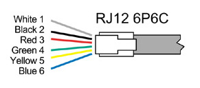 smart meter videgro consulting blog With rj 11 color code